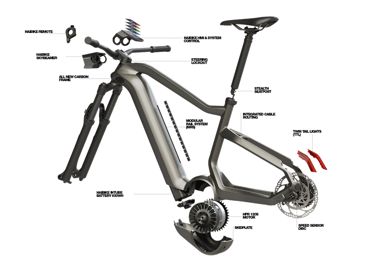 Haibike FLYON Technical Features